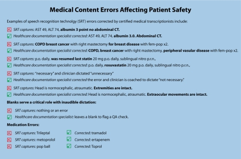 medical-content-errors2